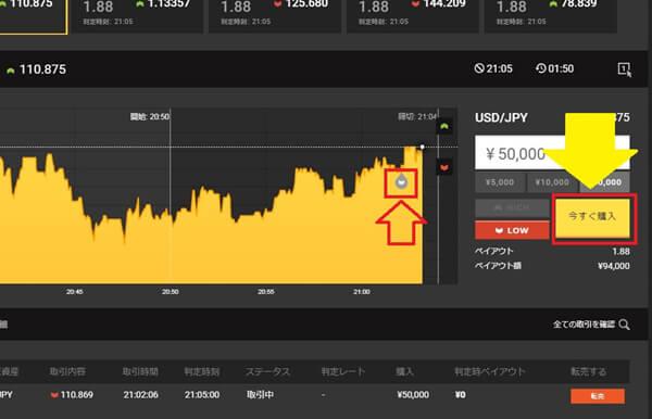 ハイローオーストラリア デモ画面で購入後のチャート