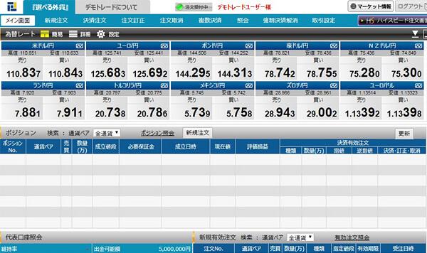 FXプライム 選べる外為オプションのデモトレード画面