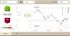 シーダーファイナンスのチャート画面