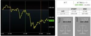 JOYトレードのチャート画像