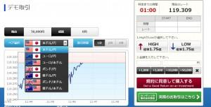 バイオプのデモ取引画面