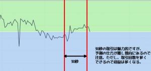 VOPのチャート画像 30秒ってこれくらい!