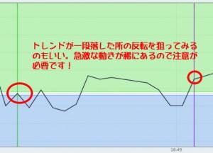 VOPのグラフ