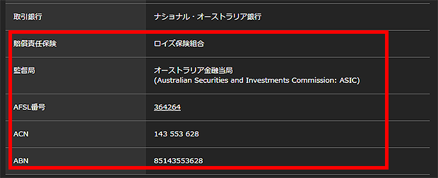 ハイローオーストラリア オーストラリア金融庁