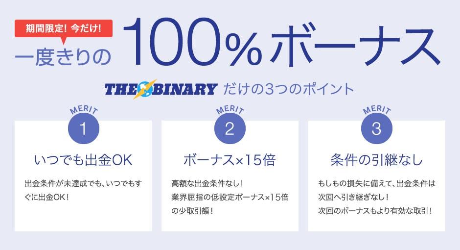 【THE BINARY】のボーナス出金条件