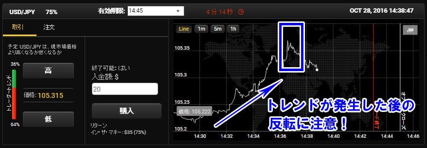 短期取引の取引画面