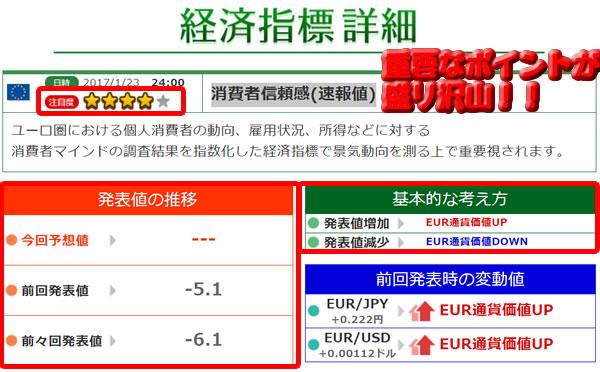 経済指標カレンダー3